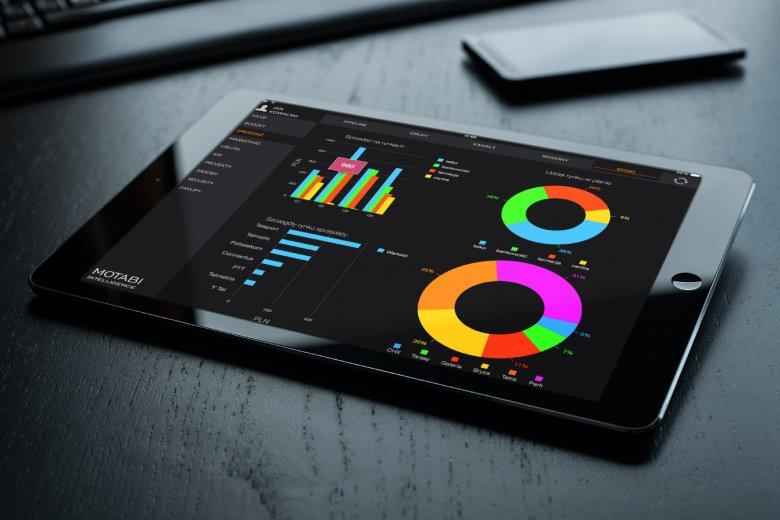 Z systemu Motabi można korzystać na każdym urządzeniu podłączonym do internetu