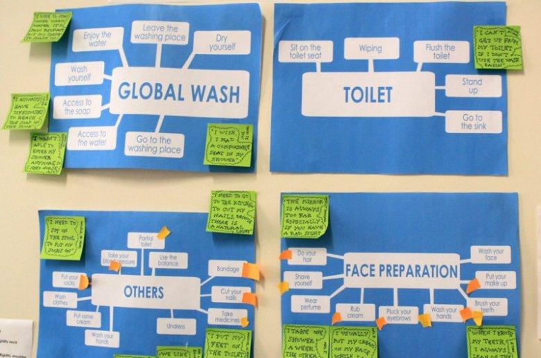 Zidentyfikowane procesy i czynności, jakie osoba starsza wykonuje najczęściej w łazience.