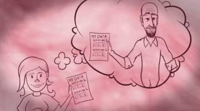 Serwis randkowy OKCupid używa algorytmów dopasowujących do siebie potencjalnych partnerów na podstawie analizy ich preferencji i zainteresowań.