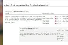 Skargi użytkowników usług Intransfer24.com na stronach centrumopinii.com.