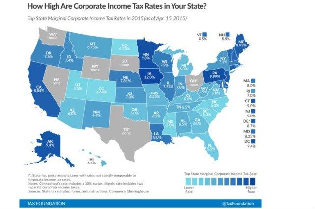 Podatek CIT w USA  jest inny w każdym ze stanów