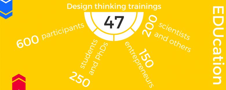 SHOPA 1.0 Podsumowanie edukacja - Infografika