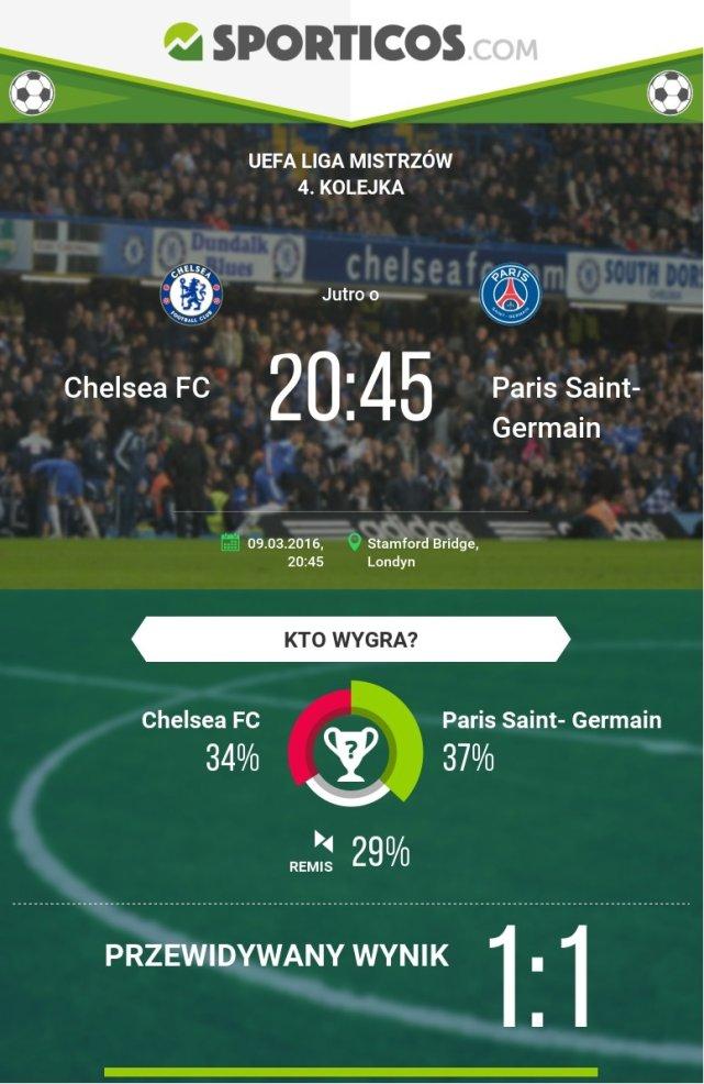 Fragment infografiki dotyczącej meczu Ligi Mistrzów pomiędzy Chelsea a PSG (w rzeczywistości padł wynik 1:2)