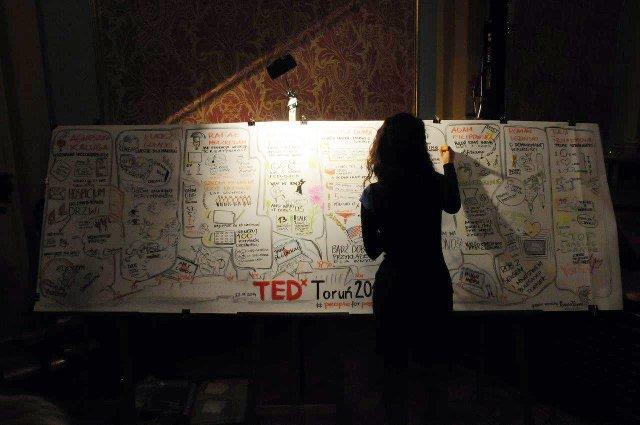 Klaudia Tolman - graphic recorderka przy pracy podczas konferencji TEDx