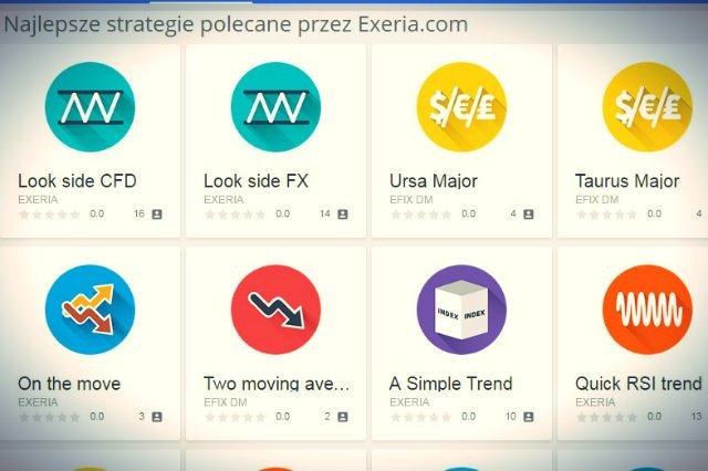 Strategie inwestycyjne, z których możemy wybierać na stronie Exeria.cofm