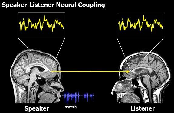 Fale mózgowe nadawcy i słuchacza synchronizują się, gdy narracja prowadzona jest jako historia